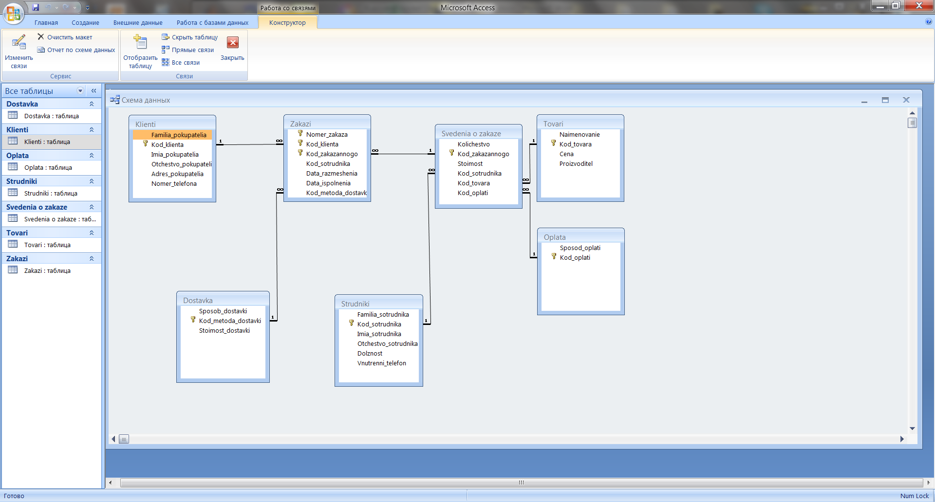 Ms access схема данных