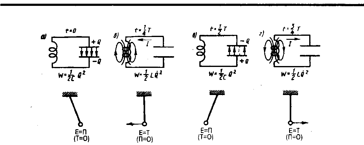 Теорема гаусса для магнитного поля