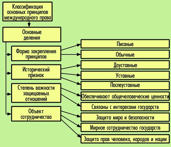 виды бригад принципы формирования жилет, вязаный