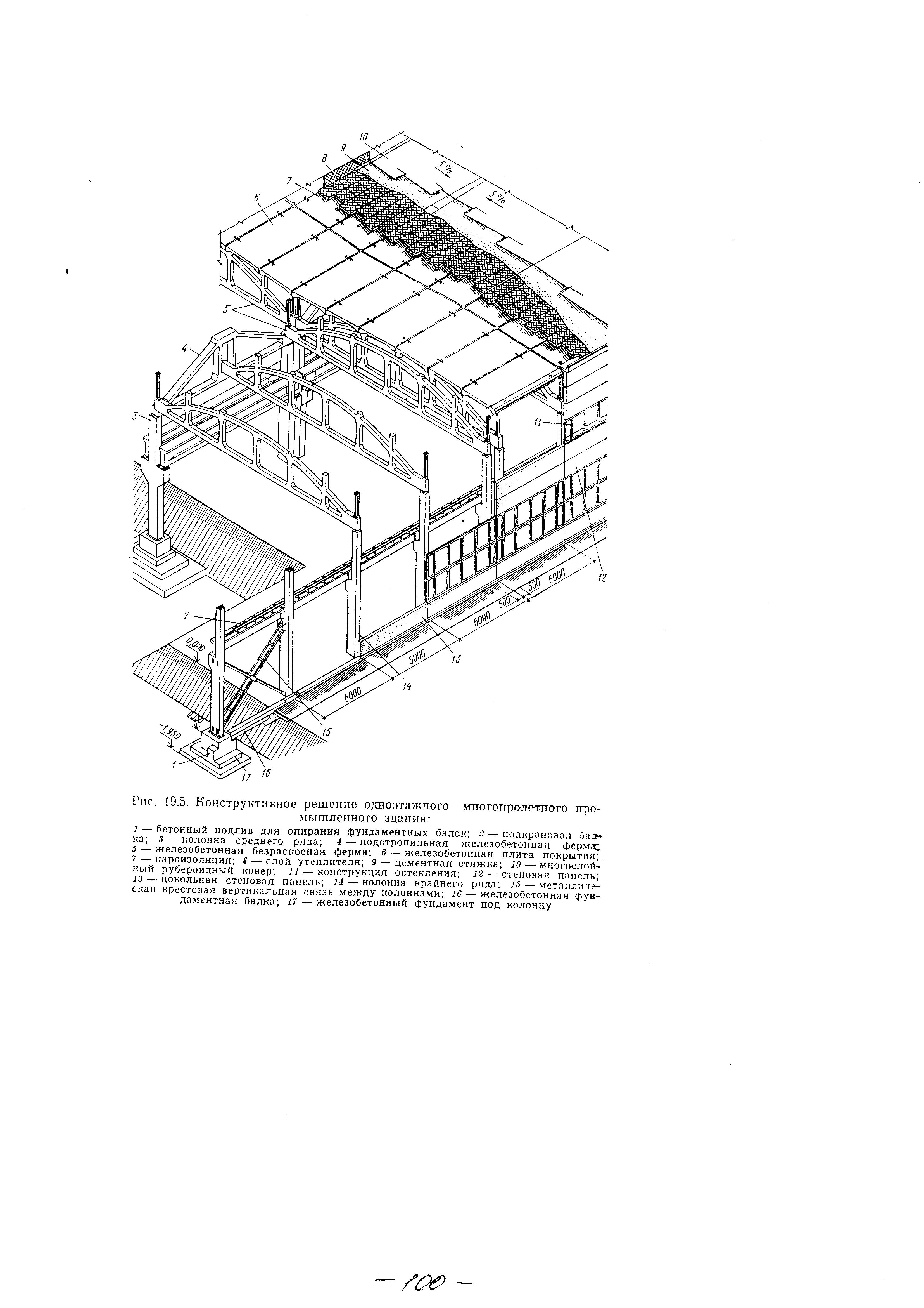 как проектировать здание