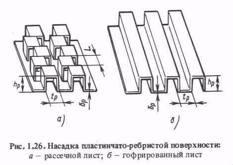 Площадь поверхности теплообмена теплообменника Уплотнения теплообменника Alfa Laval AQ1A Петрозаводск
