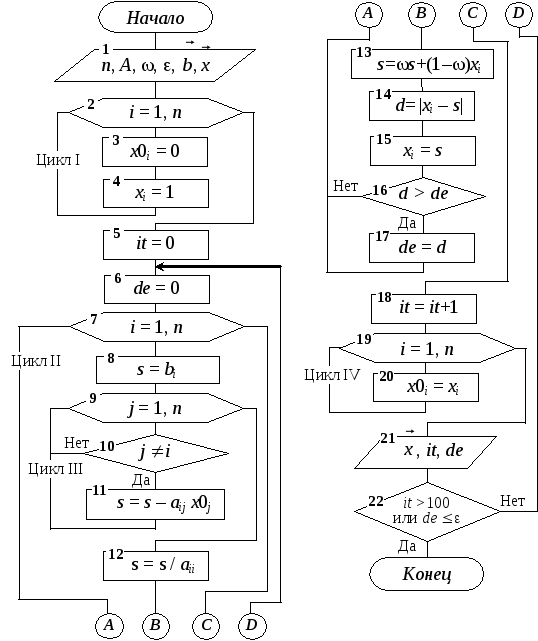 Метод простой итерации реферат 731