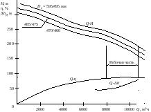 Размеры подпорного насоса нмп