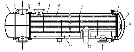 Теплообменники кожухотрубный с плавающей головкой купить теплообменник для настенного газового котла