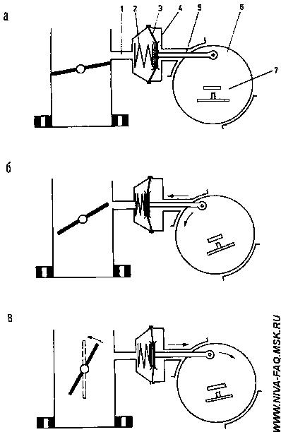 img 3d9f T - Устройство контактной системы зажигания