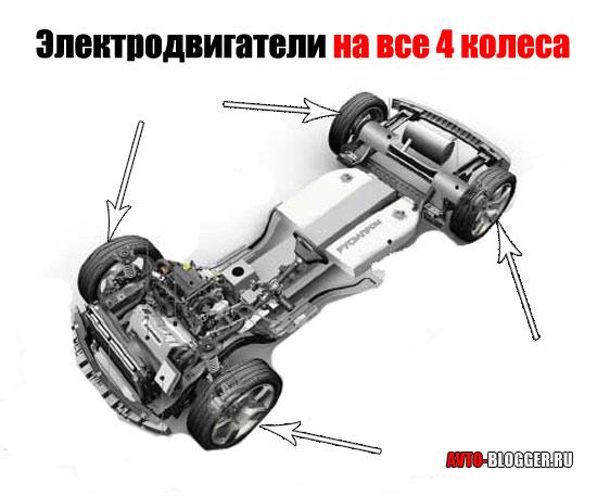 Электродвигатели на автомобиле реферат 8450