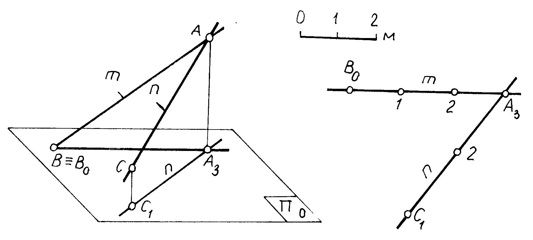 Реферат взаимное расположение прямых на плоскости 6873