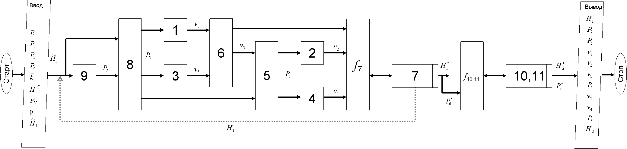 блог схема алгоритма