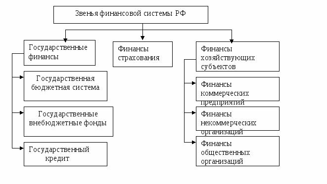 бобра сезон государственные финансы и их структура наказании последствиях