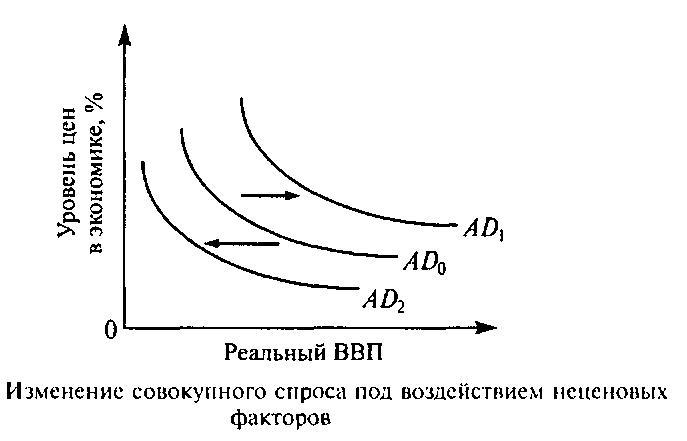 искусственная монополия в россии примеры