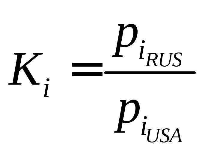 статистические показатели валютных курсов