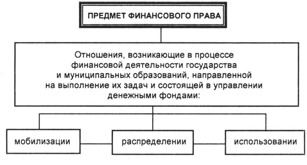 Гарантии и компенсации работникам при ликвидации организации