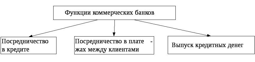 почта банк погасить кредит онлайн по номеру договора без комиссии