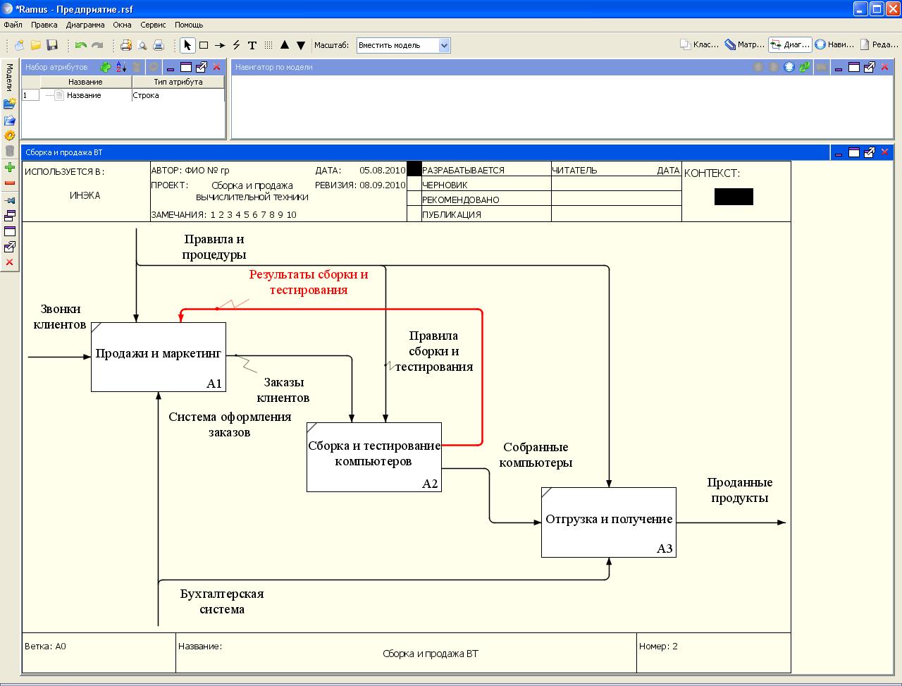 Лабораторная работа девушка модель информационной системы лабораторная работа изучение электродвигателя постоянного тока на модели