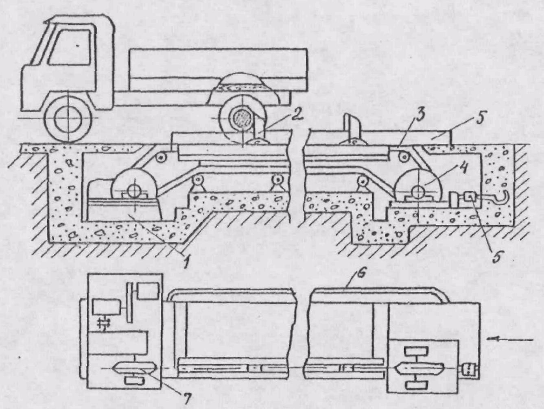 Конвейер тянущий тросовой фольксваген транспортер т4 обозначение приборов