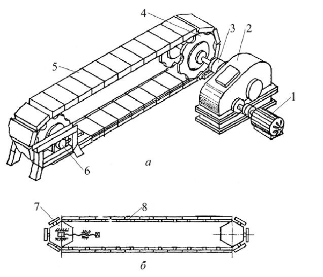 Пластинчатый конвейер определение промышленный ленточный транспортер