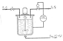 Регулирование температуры в теплообменнике Пластины теплообменника Tranter GD-016 PI Рязань