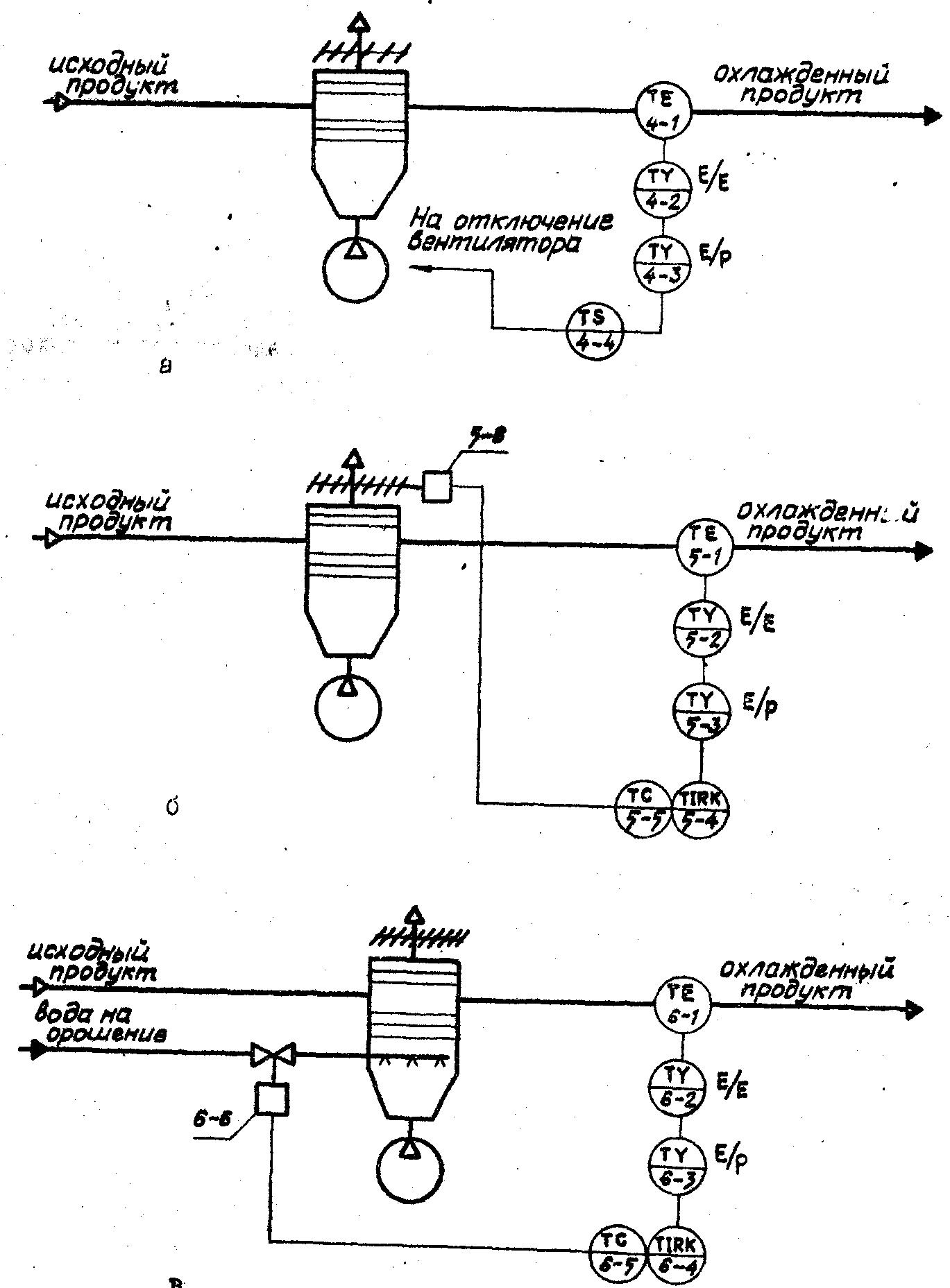Логарифмическая разность температур в теплообменнике Кожухотрубный испаритель Alfa Laval DH1-143 Северск