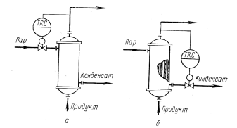 Регулирование по уровню конденсата в теплообменнике Уплотнения теплообменника Ридан НН 4А Анжеро-Судженск
