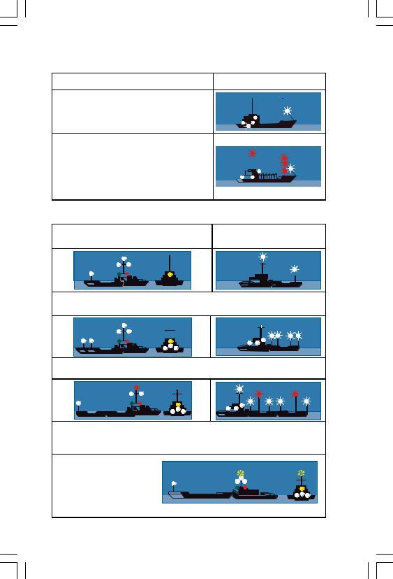 судно занятое буксировкой