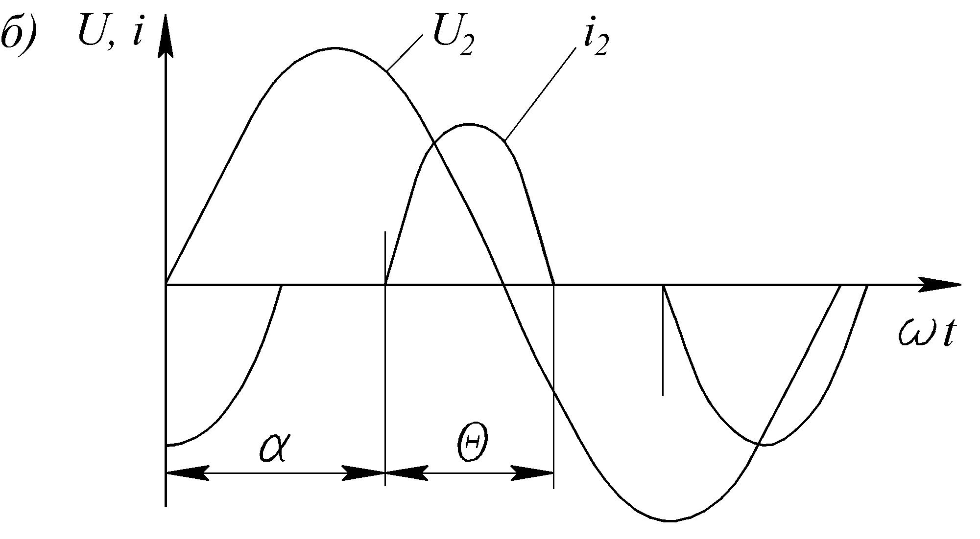 кольцевая схема диодного моста 3 фазного