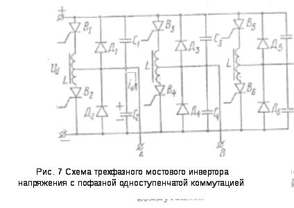Развёртки геометрических фигур - энциклопедия самоделок