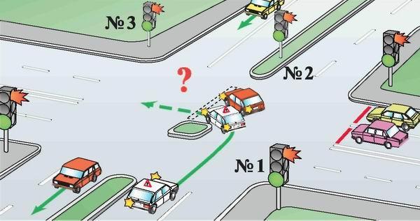 перекресток регулируемый светофором в картинках качестве моделей помост
