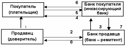 Обозначения буквенно-цифровые в электрических схемах