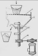 Схема технологического процесса производства