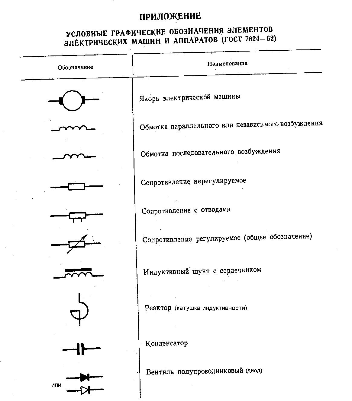 стандарты изображения электрических схем лежаками, зонтами