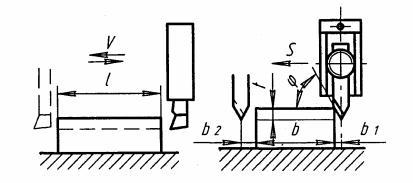Типовые технологические процессы в машиностроении