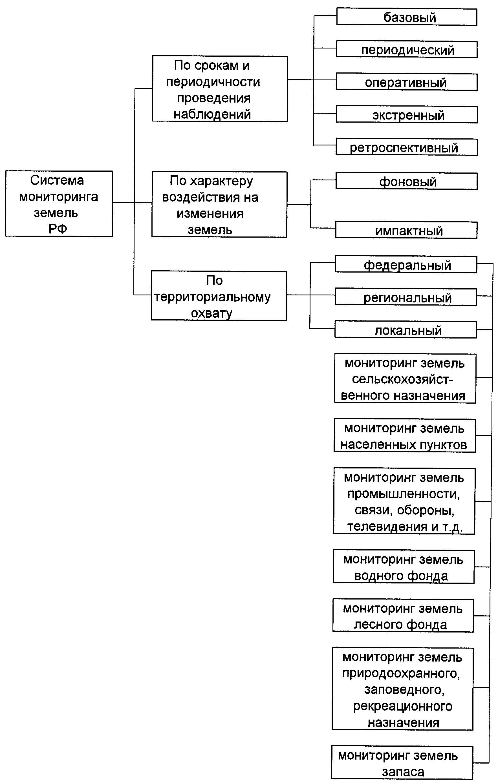 Какими документами провести отгрузку агенту по агентскому договору