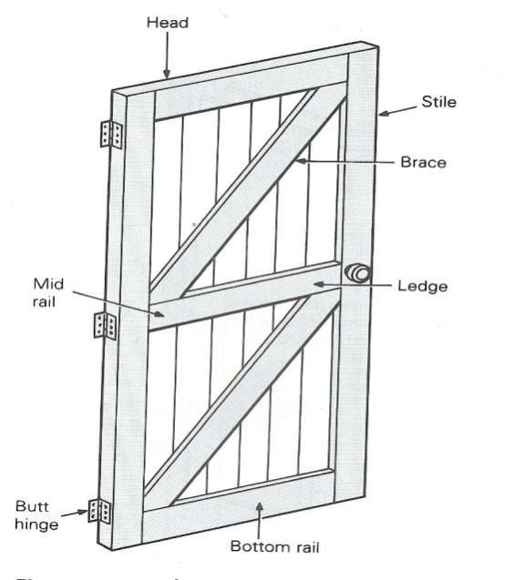 Figure 6.2 An ex&le of a ledged braced and battened door  sc 1 st  StudFiles & In a paragraph of 70-100 words and using your own words as far as ...