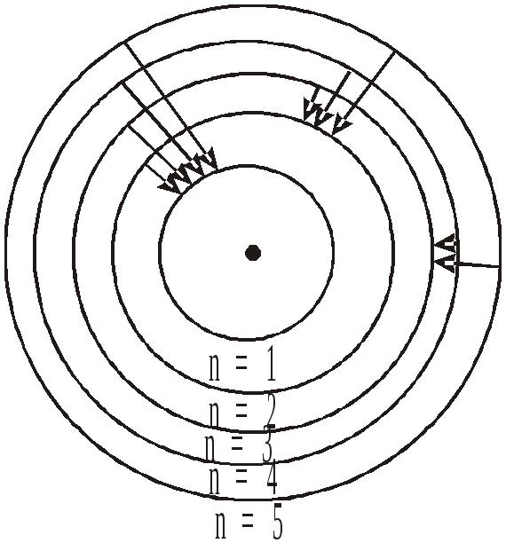 орбита электрона картинки женщины обо всем
