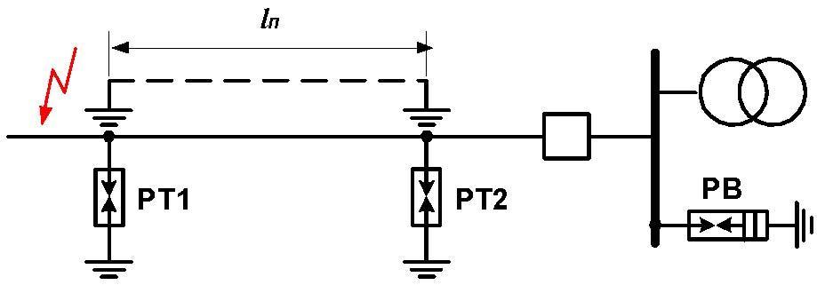 Схема защиты подстанции от перенапряжений