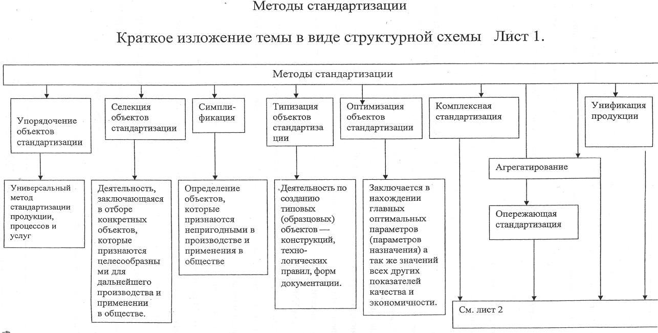 Решение задач по методам стандартизации решение задач по алгебре примеры 9 класс