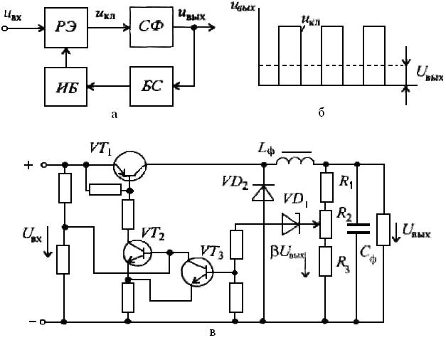Выходное напряжения импульсного стабилизатора стабилизатор напряжения трехфазный механический