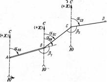 Что определяют при решении прямой геодезической задачи реши задачи обратные данной