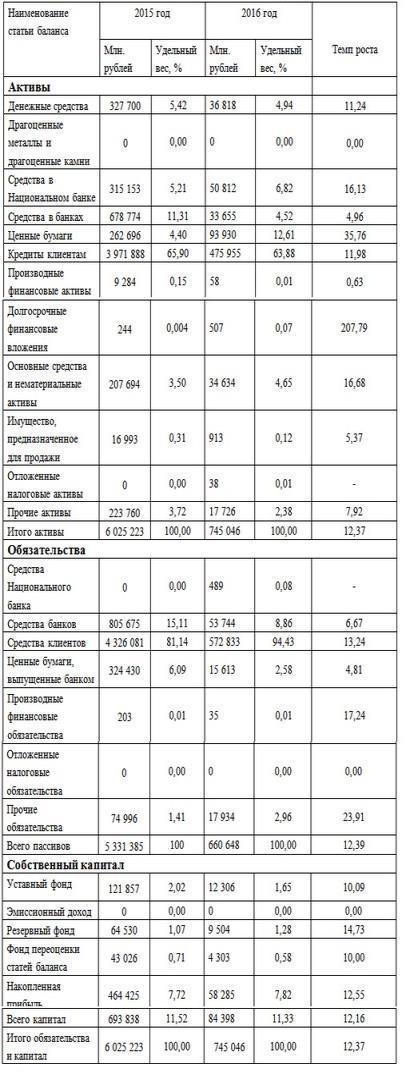 калькулятор кредитов в беларуси мтбанк