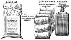 Порядок хранения сиз в организации