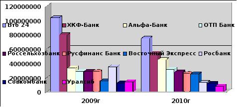 банк беззалоговых кредитов х ф ва банк смотреть онлайн бесплатно