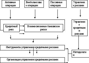 газпромбанк кемерово официальный сайт кредит наличными