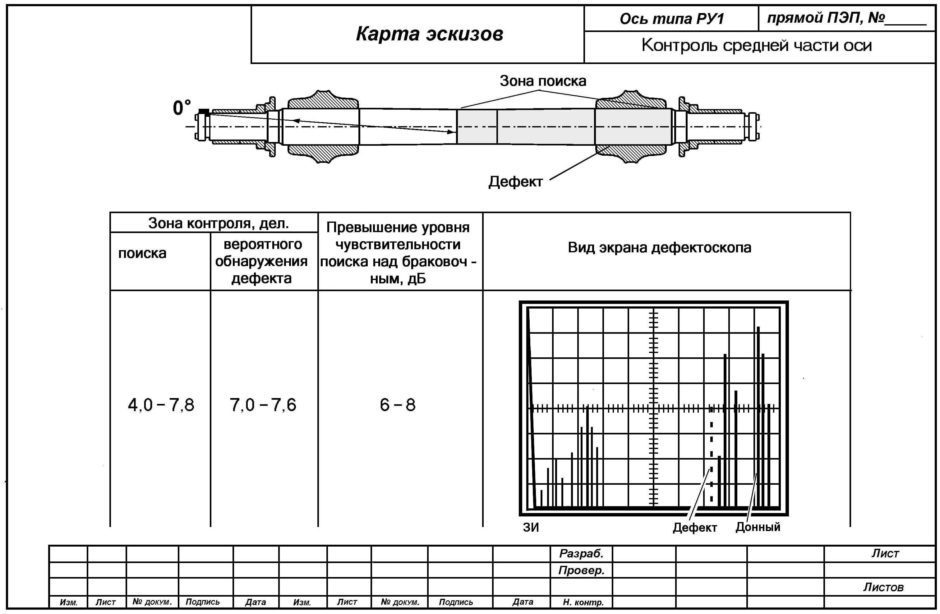 инструкция по ремонту и эксплуатации электровоза чс8