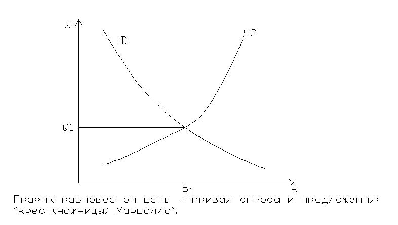 Кривая спроса на товар отражает