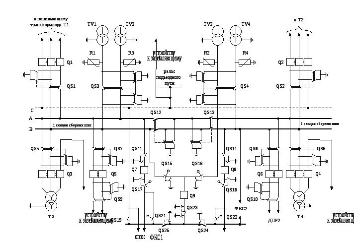 Схемы соединения ру кв
