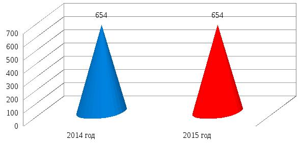 жилищное страхование 2015