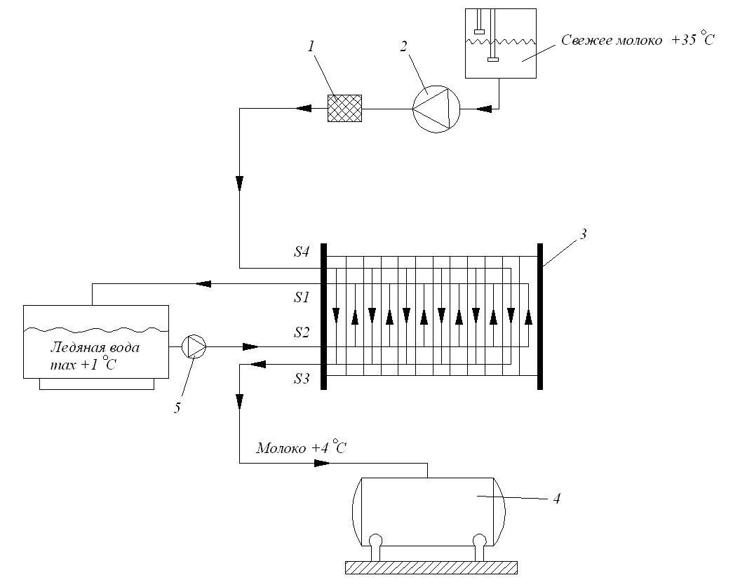 Схемы охладителей воды