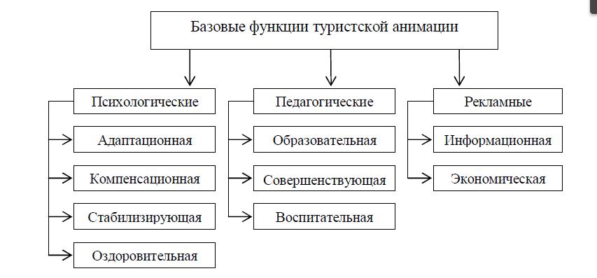 Классификация функций управления для казино выигрышные стратегии казино