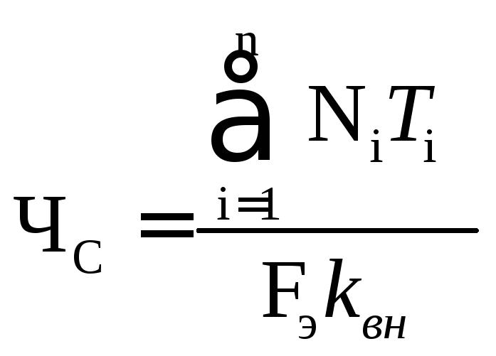 Коэффициент постоянства персонала формула