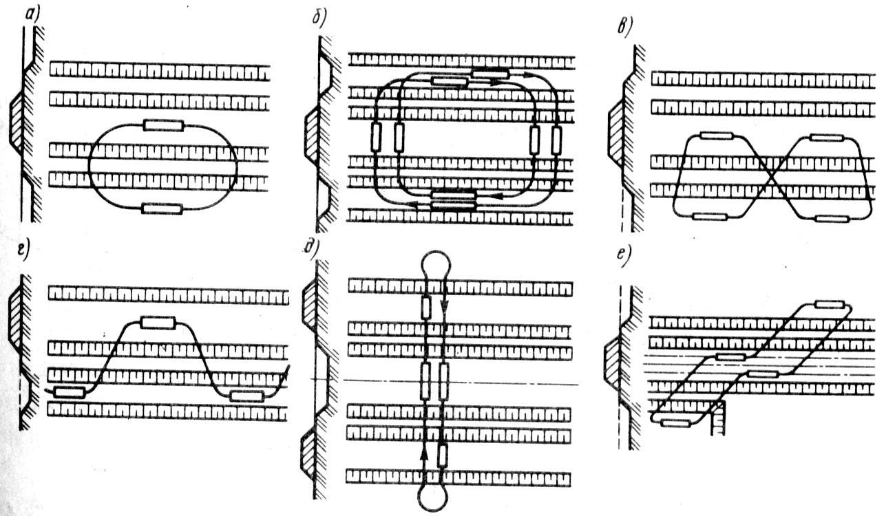 Схема сушки белья